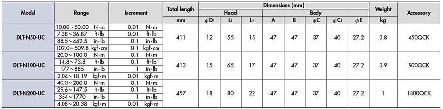 Cờ lê cân lực kiểu đồng hồ hiển thị số Kanon DLT-N50-UC